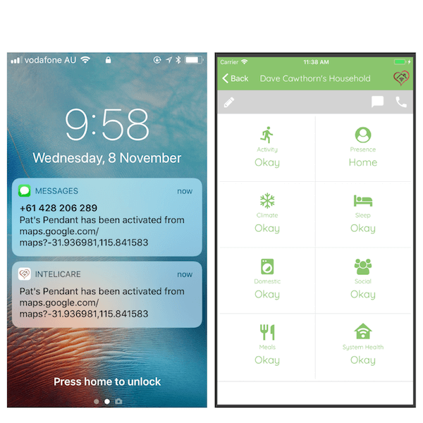 InteliCare App